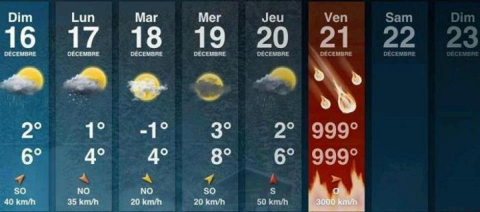 El clima para la siguiente semana